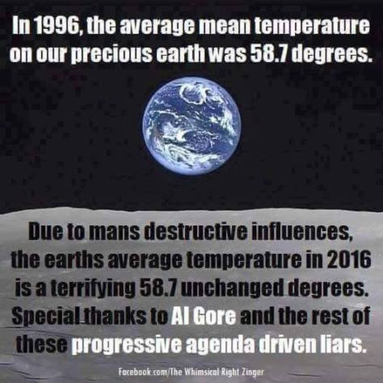 Media Global Warming: Scientist Calls Out Media 'Misinformation' On Climate