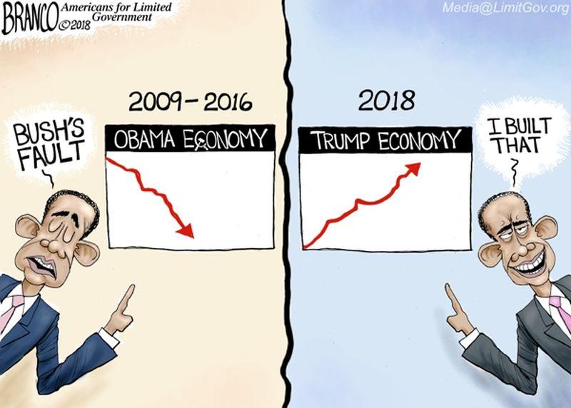 The Trump Economic Pl Trade Regulatory And